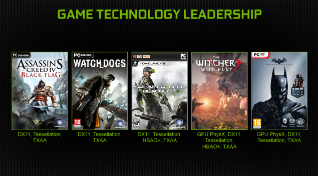NVIDIA GeForce Game Technology Leadership