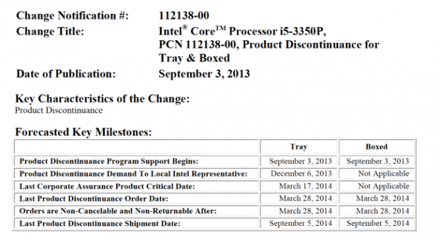 Core i5-3350p Discontinuation Notice