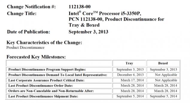 Core i5-3350p Discontinuation Notice