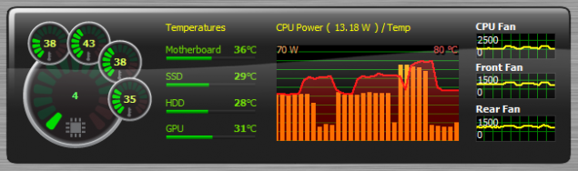 AIDA64 v3.20 SensorPanel
