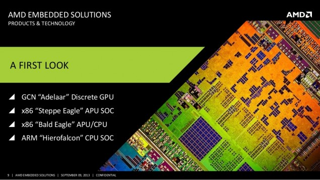 AMD Embedded Products 2014