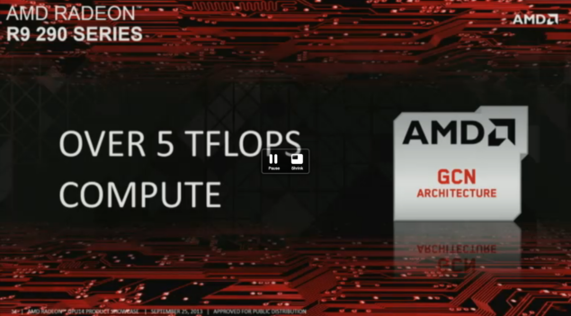 AMD Hawaii 5 Tflops Compute