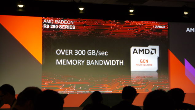 AMD Hawaii GPU memory bandwidth