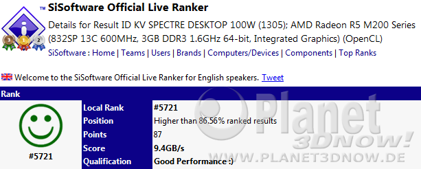 AMD Kaveri R5 M200 Graphics