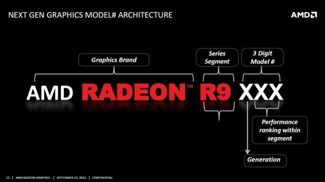 AMD Volcanic Islands Naming