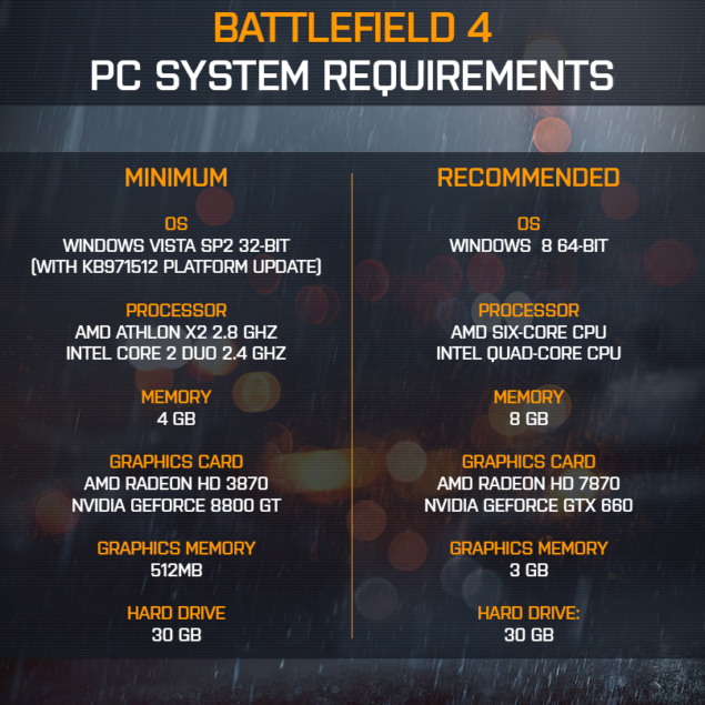 Battlefield 4 PC System Requirements