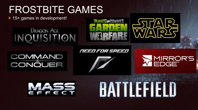 Frostbite 3 Games