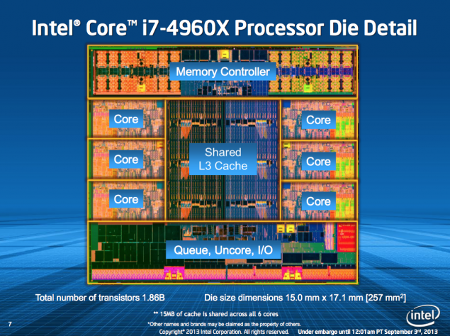 Intel Core i7-4960X Flagship