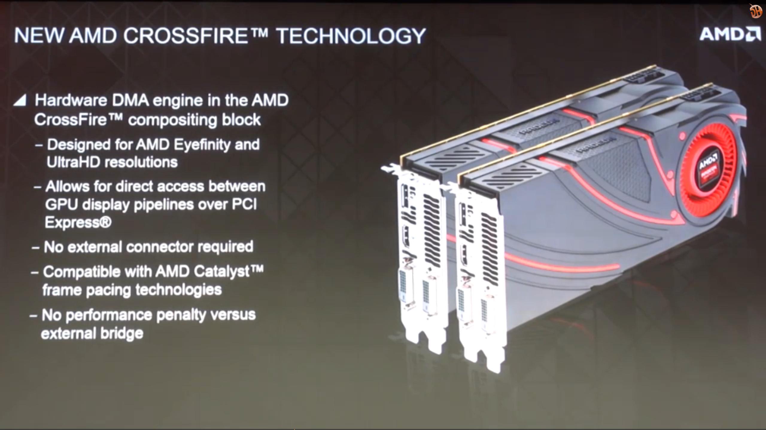 AMD Radeon R9 290X To Feature New AMD CrossFireX Technology