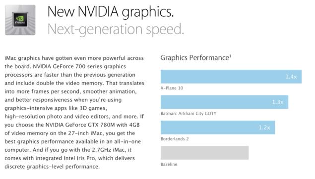 Applie iMac 2013 Nvidia