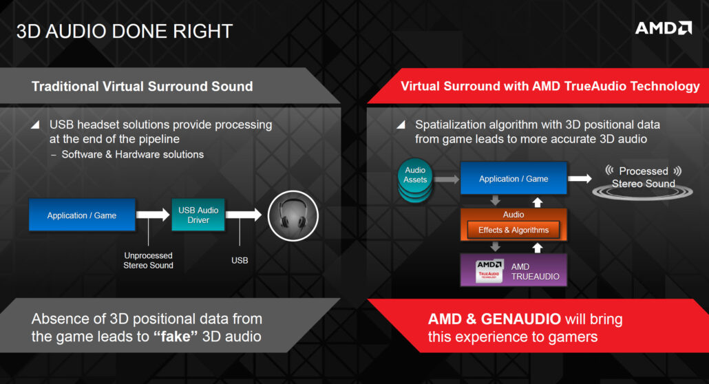 amd-3d-audio