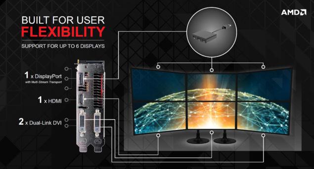AMD Flexibility