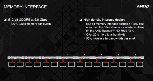 AMD Hawaii memory interface