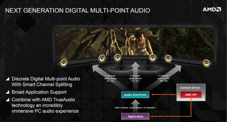 amd-next-generation-digital-audio
