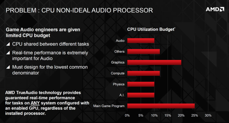 amd-non-ideal-audio-processor