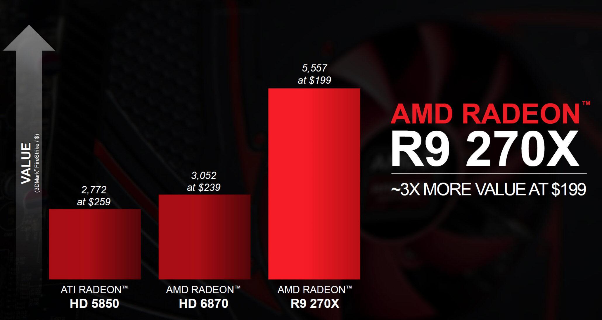amd-r9-270x-performance