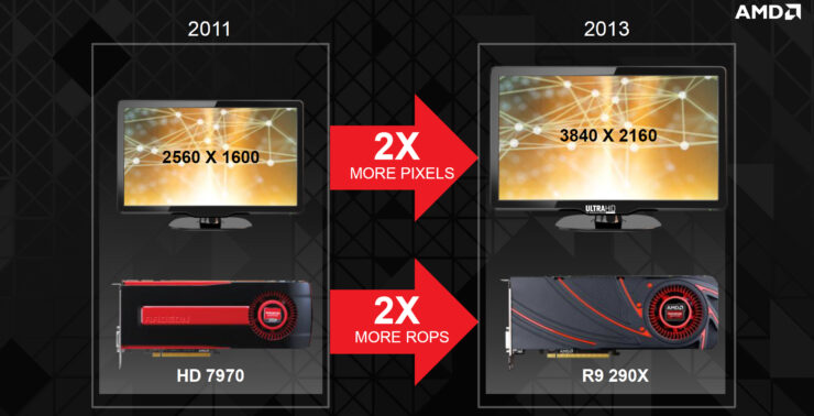 amd-r9-290-4k-resolution