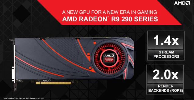 AMD R9 290 Series