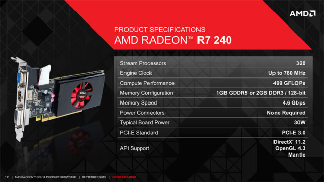 AMD Radeon R7 240 Specifications