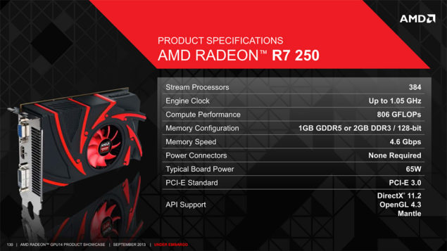 AMD Radeon R7 250 Specifications
