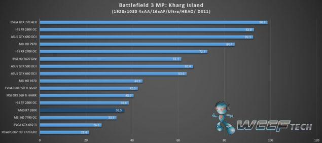 AMD Radeon R7 260X Battlefield 3_1