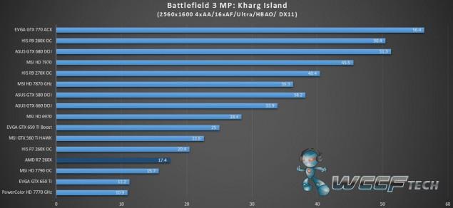 AMD Radeon R7 260X Battlefield 3_2