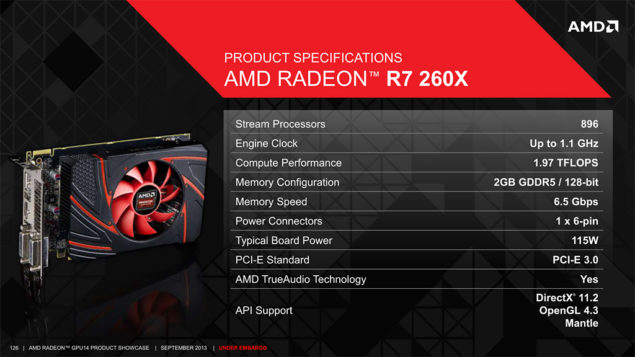 AMD Radeon R7 260X Specifications