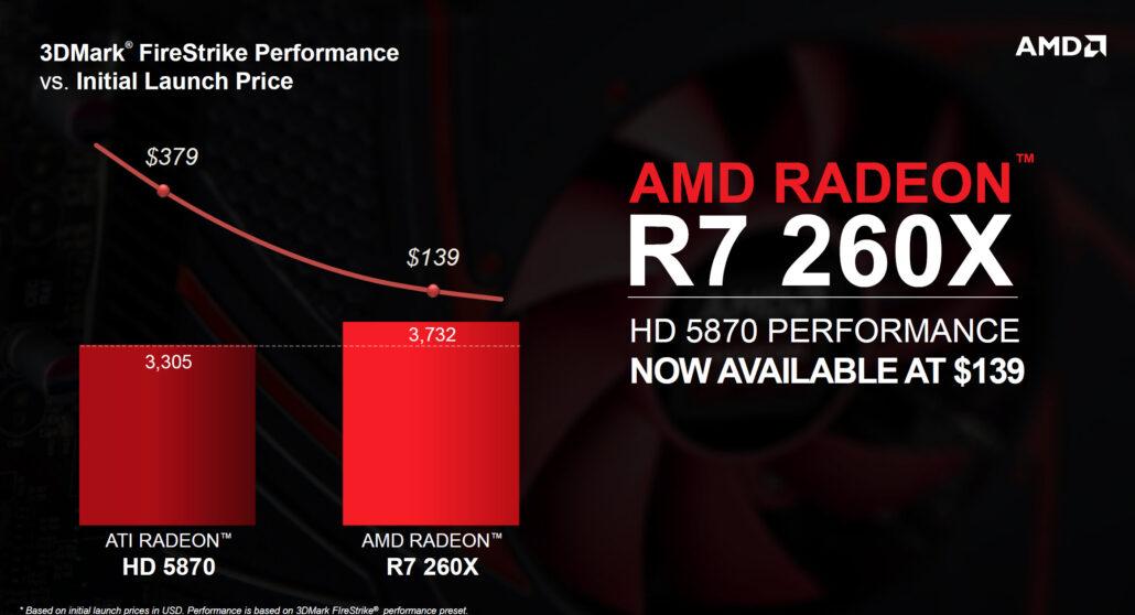 amd-radeon-r7-260x-vs-hd-5870