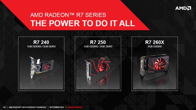 AMD Radeon R7 Series