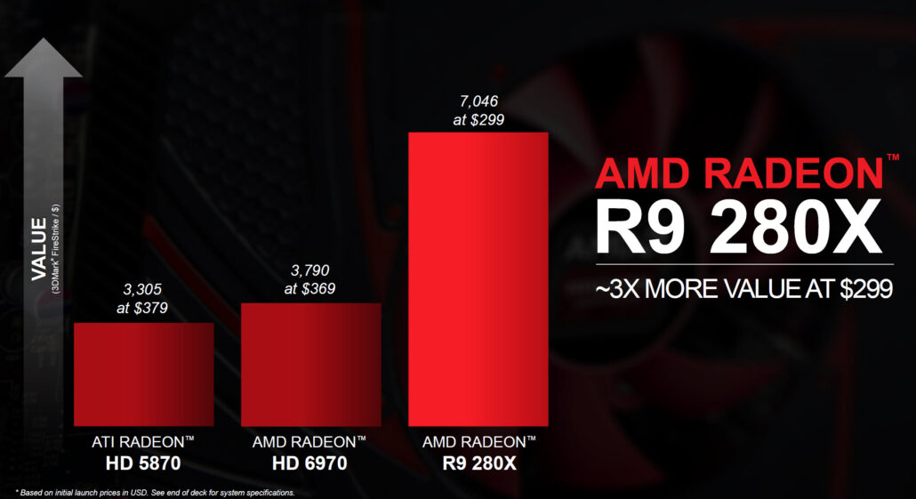 amd-radeon-r9-280x-performance