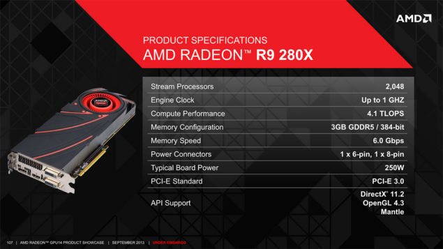 Radeon R9 280X Specifications
