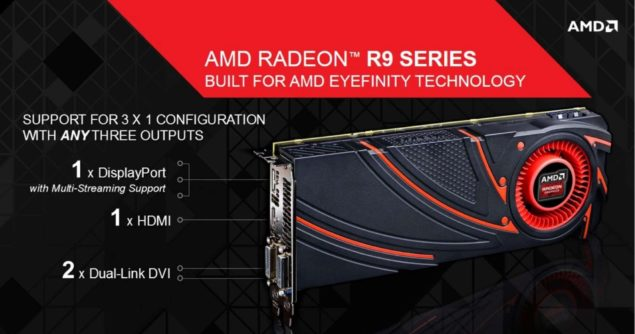 AMD Radeon R9 290 Eyefinity
