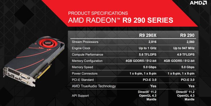 amd-radeon-r9-290-series-specs