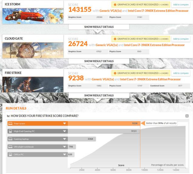 AMD Radeon R9 290X 3DMark