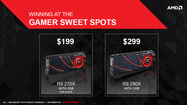 AMD Radeon R9 Series