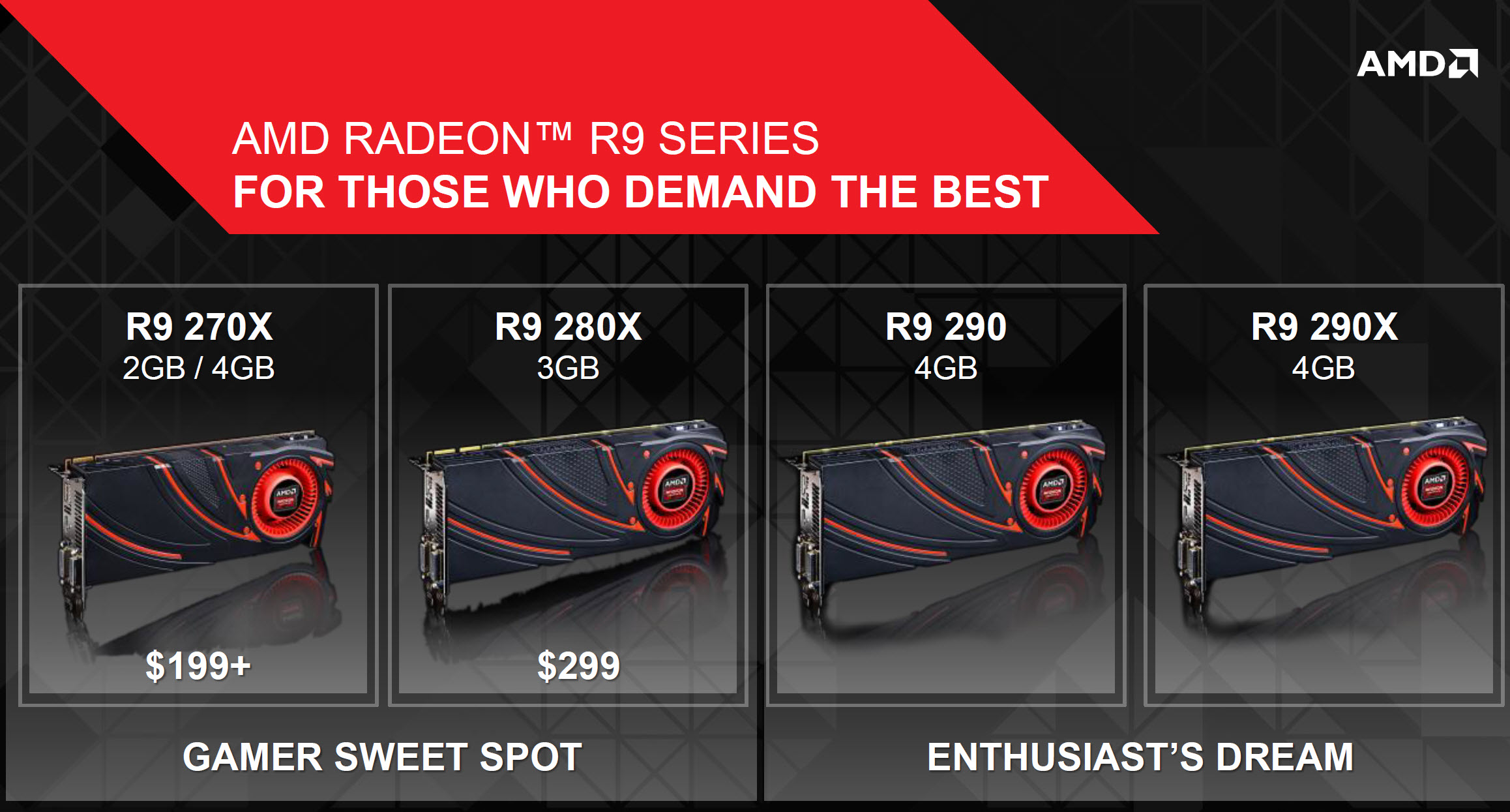 HIS Radeon R9 270X IceQ X² Turbo Boost 2 GB 'Curacao XT' Graphics
