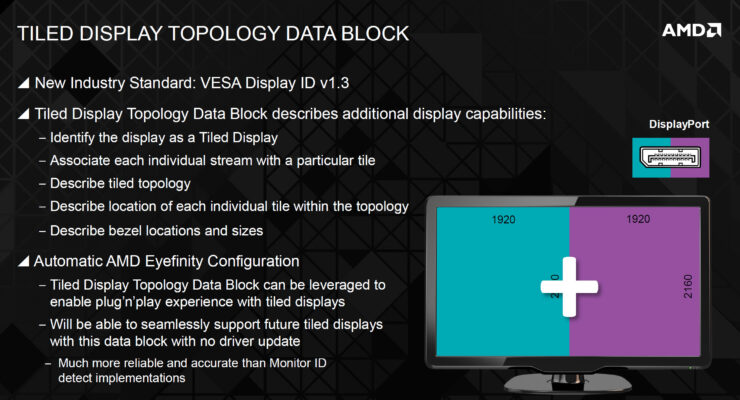 amd-tiled-display-data-block
