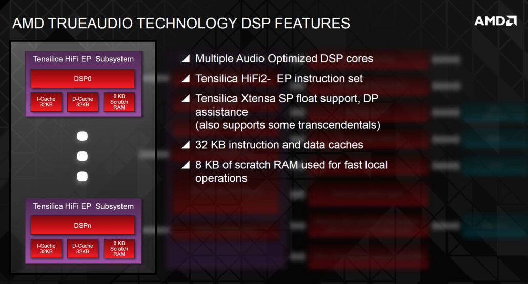 amd-trueaudio-technology-dsp