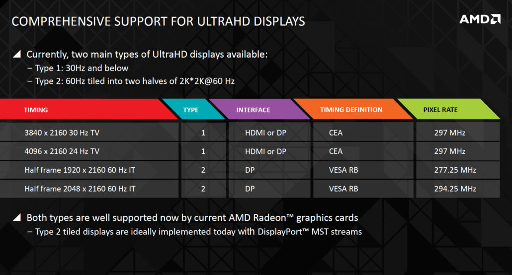 amd-ultrahd-display-support