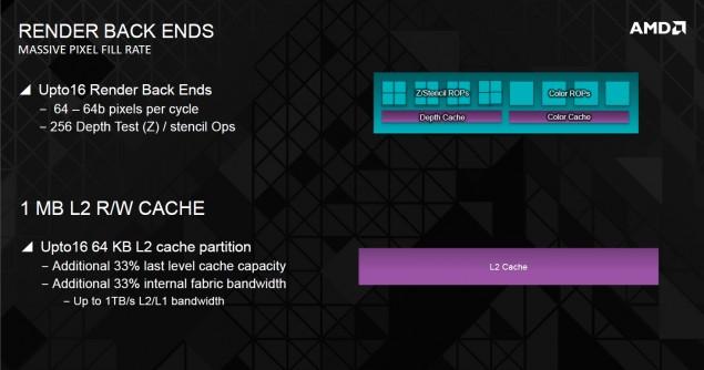 GCN 2.0 Render BackEnds