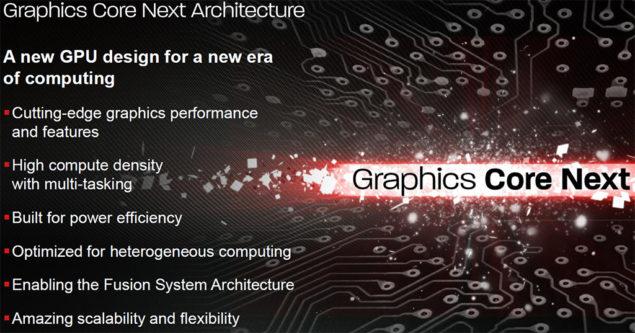 GCN Architecture 2