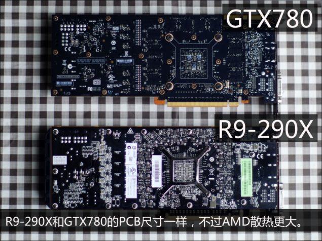 GTX Titan vs R9 290X
