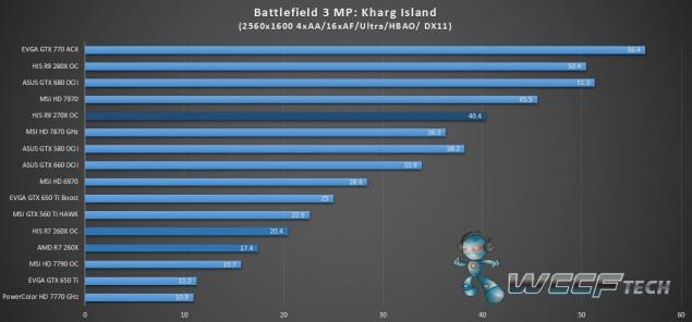 HIS Radeon R9 270X IceQ X2_Battlefield 3_2