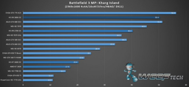 HIS Radeon R9 280X IceQ X2_Battlefield 3_2