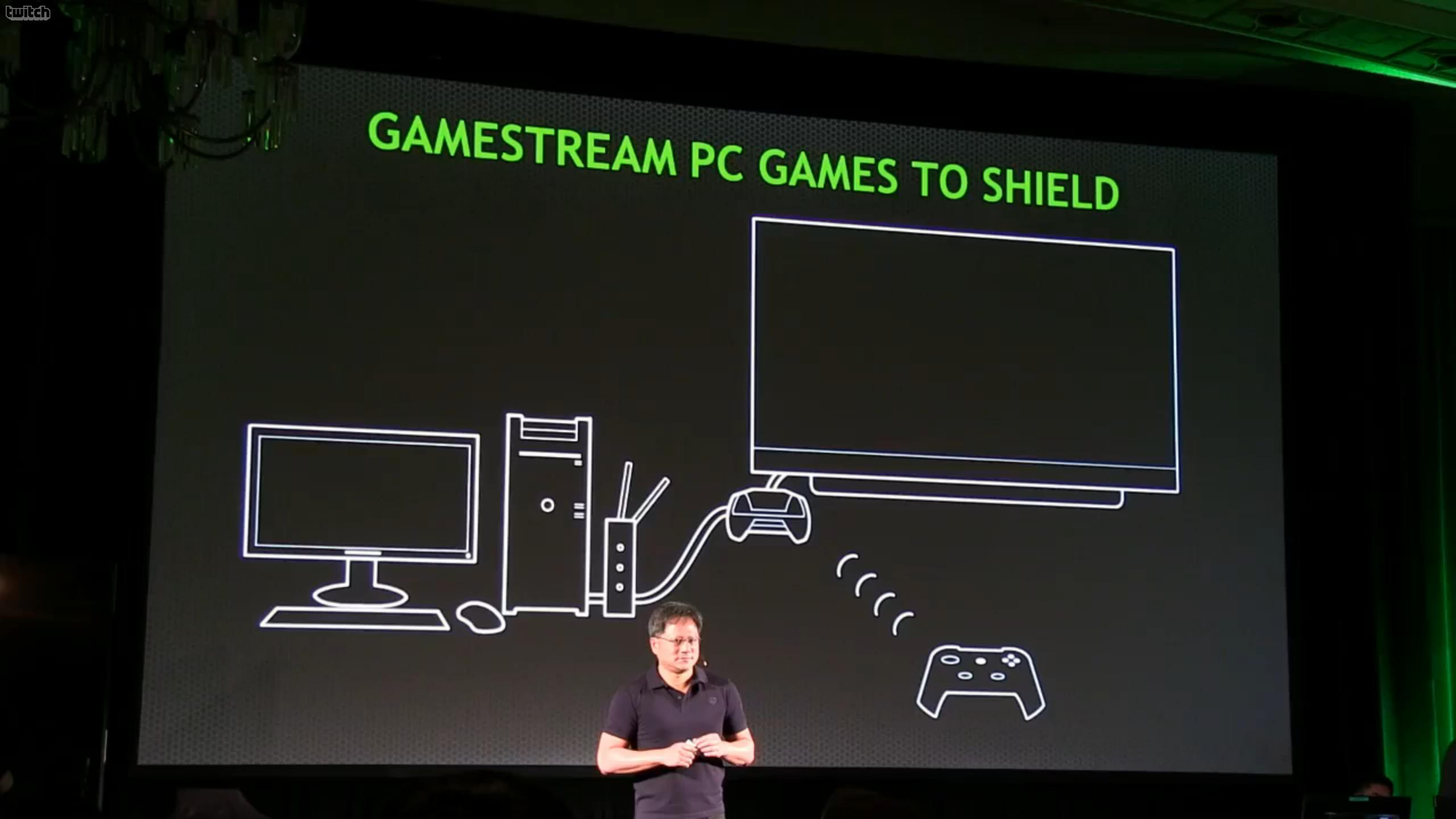 NVIDIA ShadowPlay And GameStream Technology Announced