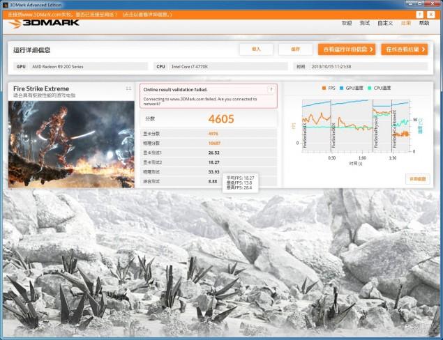 R9 290X 3DMark Firestrike Extreme