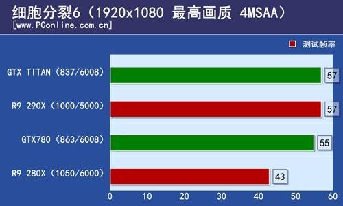 Radeon R9 290X Splinter Cell Blacklist