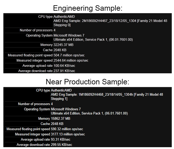 engineerinig sample amd kaveri apu