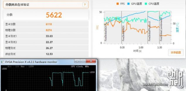 GTX 780 Ti Benchmarks