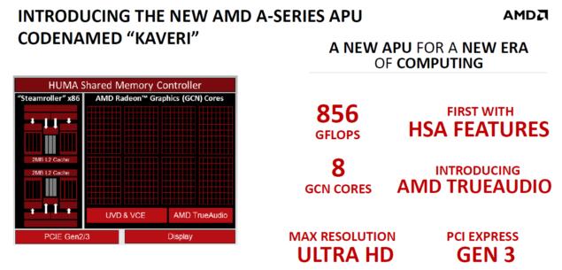 AMD Kaveri A10 APU